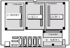 FANUC-Oi MateC上层功能板