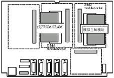 FANUC-Oi MateC下层功能板