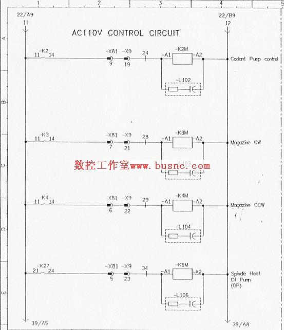 在外围电路通过不同的控制回路(有的直接由plc
