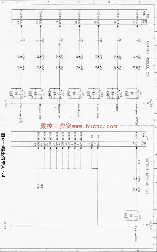 PLC在数控机床中用来控制机床的强电回路(通过一些电器元件)。为了更好了解数控机床的PLC的控制功能,就有必要对PLC和外围电路的关系进行分析。 1、 PLC对外围电路的控制 数控机床通过PLC对机床的辅助设备进行控制,PLC对对外围电路的控制来实现对辅助设备的控制的。PLC接受NC的控制信号以及外部反馈信号,经过逻辑运算、处理将结果以信号的形式输出。输出信号从PLC的输出模块输出,有些信号经过中间继电器控制接触器然后控制具体的执行机构动作,从而实现对外围辅助机构的控制。有些信号不需要通过中间环节的处理直