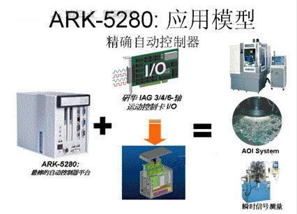 ark系列ipc在数控机床系统中的应用