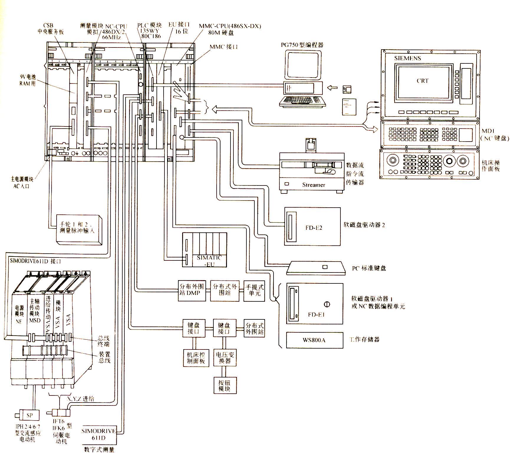 plcs7-200 cpu226外围接线图