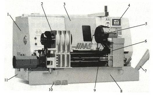 数控车床的组成及主要技术参数(图)