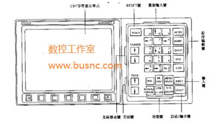 数控车床控制面板及操作面板图解介绍