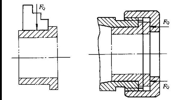 夹具设计时夹紧力方向的确定——夹紧机构设计