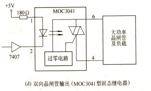 数控机床电器系统的光电隔离典型电路