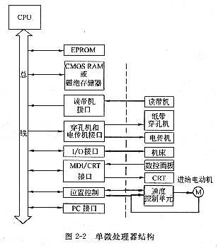 计算机硬件平台元件级电路图