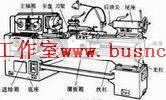 车床 结构图/车床是主要用车刀对旋转的工件进行车削加工的机床。