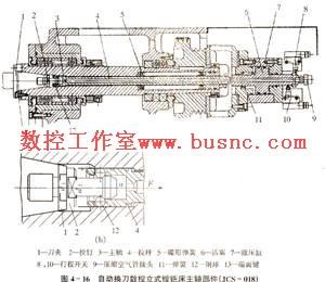 铣床 的 主轴 结构 炮塔 铣床 主轴 结构 图 图片 家 ...
