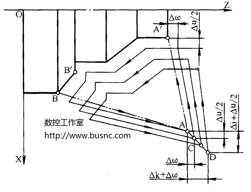 g73工艺品图纸