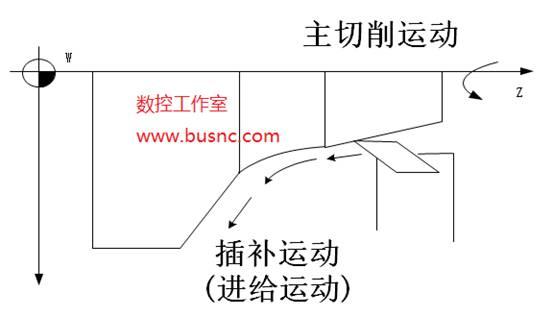 电路 电路图 电子 原理图 553_317