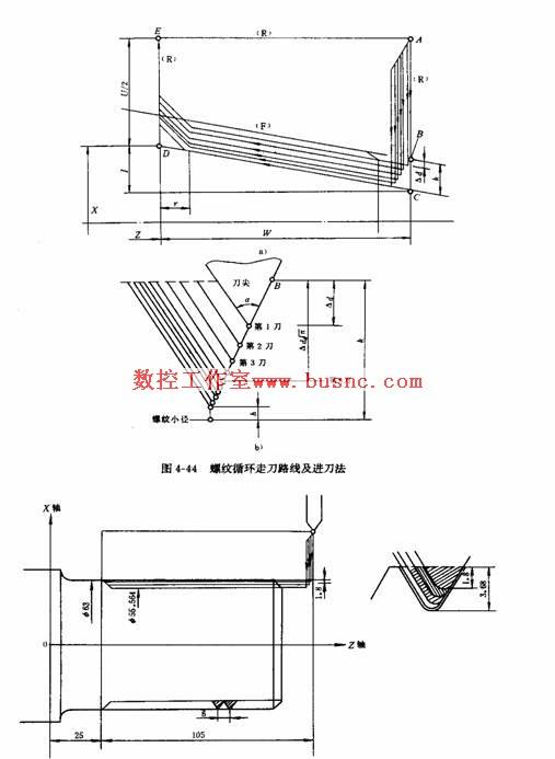 数控车床螺纹切削复合循环g76(fanuc-6t)-常州兰生