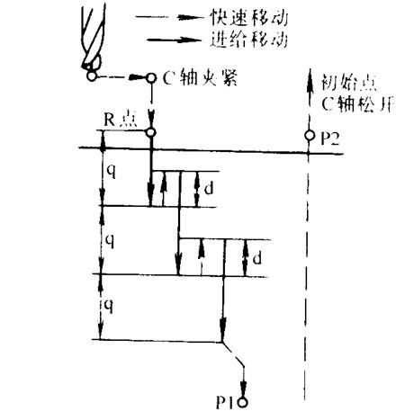 夏华le一32mg83电路图