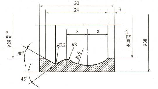 由于数控车床具有直线和圆弧插补功能,部分车床数控装置还有某些非圆曲线插补功能,所以可以车削由任意直线和平面曲线组成的形状复杂的回转体零件和难以控制尺寸的零件,如具有封闭内成型面的壳体零件。图5-1所示壳体零件封闭内腔的成型面,口小肚大,在普通车床上是无法加工的,而在数控车床上则很容易加工出来。 组成零件轮廓的曲线可以是数学方程式描述的曲线,也可以是列表曲线。对于由直线或圆弧组成的轮廓,直接利用机床的直线或圆弧插补功能。对于由非圆曲线组成的轮廓,可以用非圆曲线插补功能;若所选机床没有曲线插补功能,则应先用