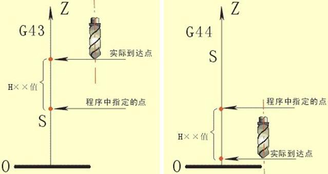 电路 电路图 电子 原理图 639_340